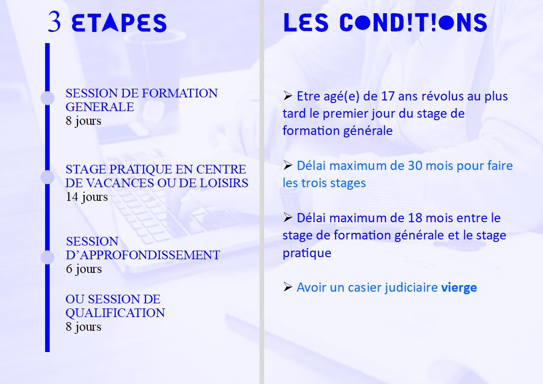 etapes_et_conditions_bafa