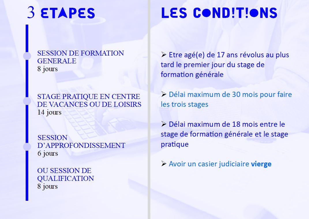 etapes_et_conditions_bafa
