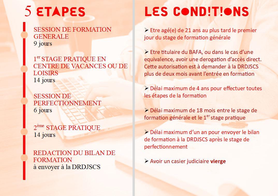 etapes_et_conditions_bafd